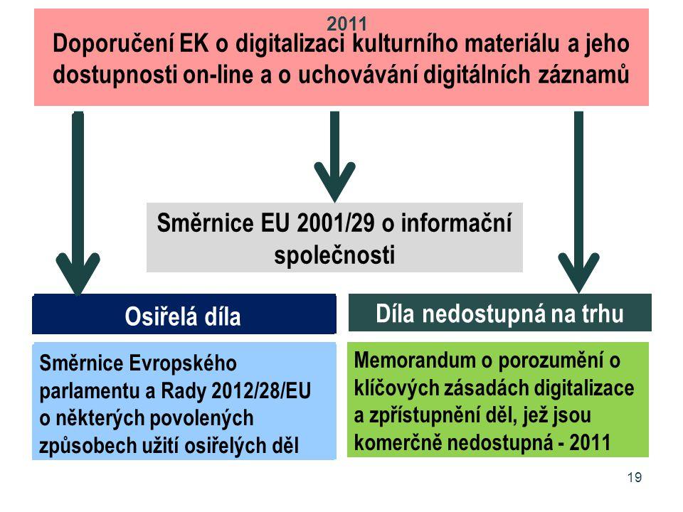 Doporučení EK o digitalizaci kulturního materiálu a jeho dostupnosti on-line a o uchovávání digitálních záznamů Osiřelá díla Směrnice Evropského parla
