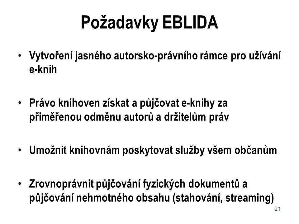 Požadavky EBLIDA Vytvoření jasného autorsko-právního rámce pro užívání e-knih Právo knihoven získat a půjčovat e-knihy za přiměřenou odměnu autorů a d