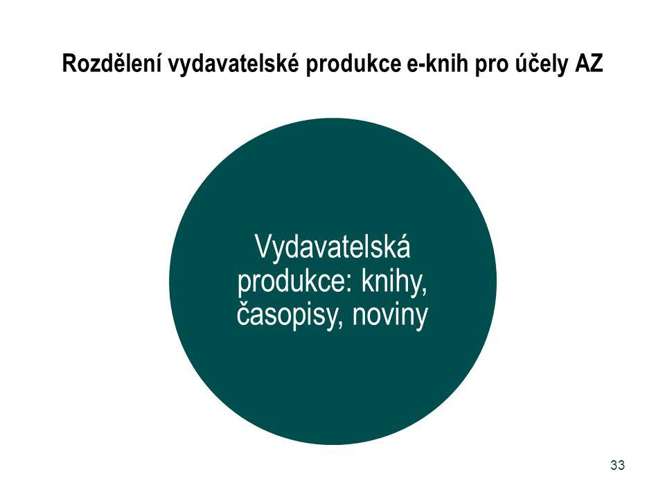 Rozdělení vydavatelské produkce e-knih pro účely AZ Vydavatelská produkce: knihy, časopisy, noviny 33