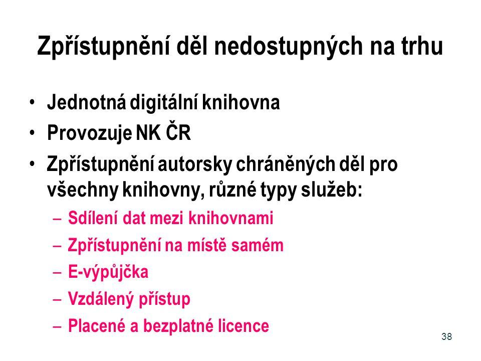 Zpřístupnění děl nedostupných na trhu Jednotná digitální knihovna Provozuje NK ČR Zpřístupnění autorsky chráněných děl pro všechny knihovny, různé typ