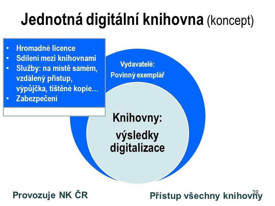 Jednotná digitální knihovna (koncept) Vydavatelé: Povinný exemplář Knihovny: výsledky digitalizace 39 Hromadné licence Sdílení mezi knihovnami Služby: