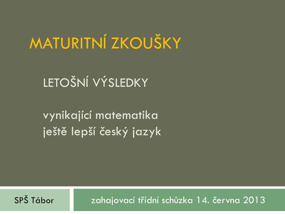 MATURITNÍ ZKOUŠKY LETOŠNÍ VÝSLEDKY vynikající matematika ještě lepší český jazyk zahajovací třídní schůzka 14. června 2013 SPŠ Tábor