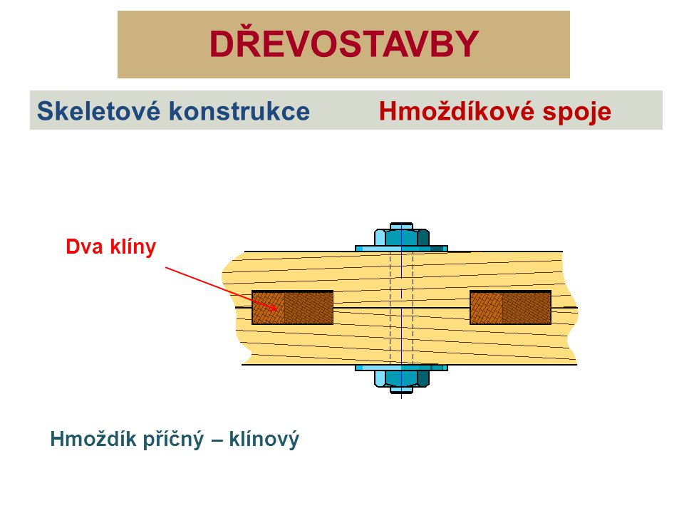 DŘEVOSTAVBY Skeletové konstrukce Hmoždíkové spoje Hmoždík příčný – klínový Dva klíny