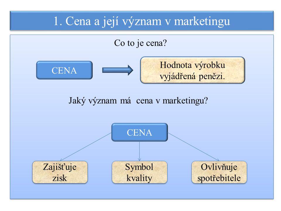 1. Cena a její význam v marketingu CENA Hodnota výrobku vyjádřená penězi. Jaký význam má cena v marketingu? Co to je cena? CENA Ovlivňuje spotřebitele