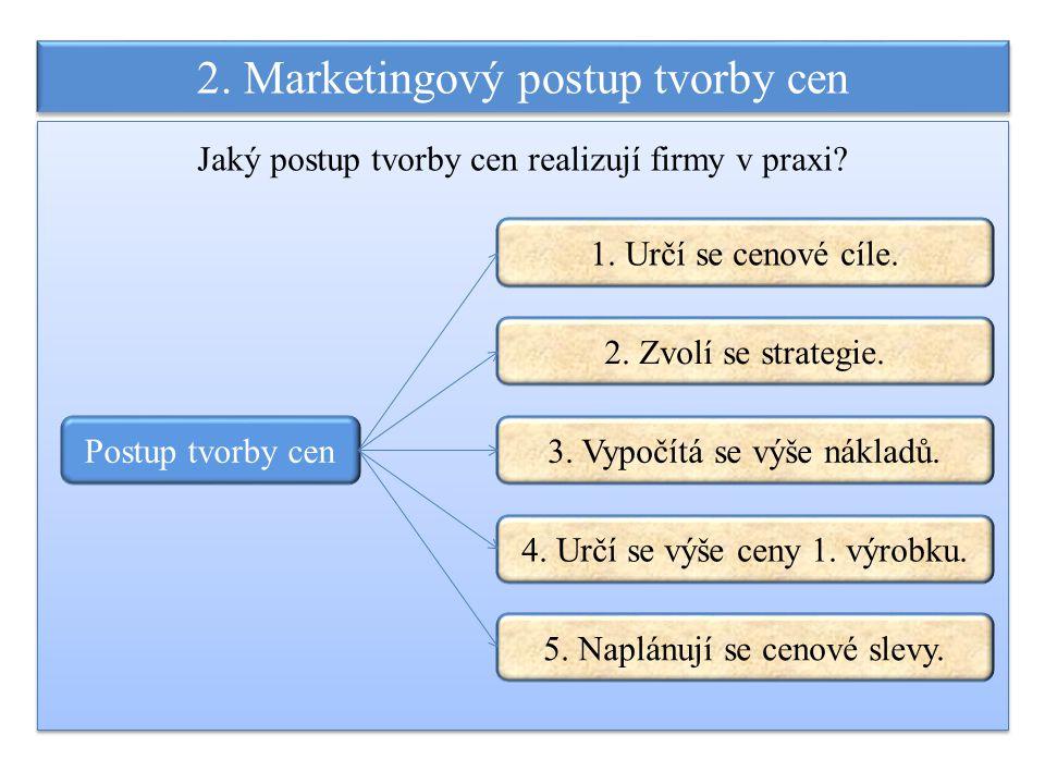 3.Metody tvorby cen 1.