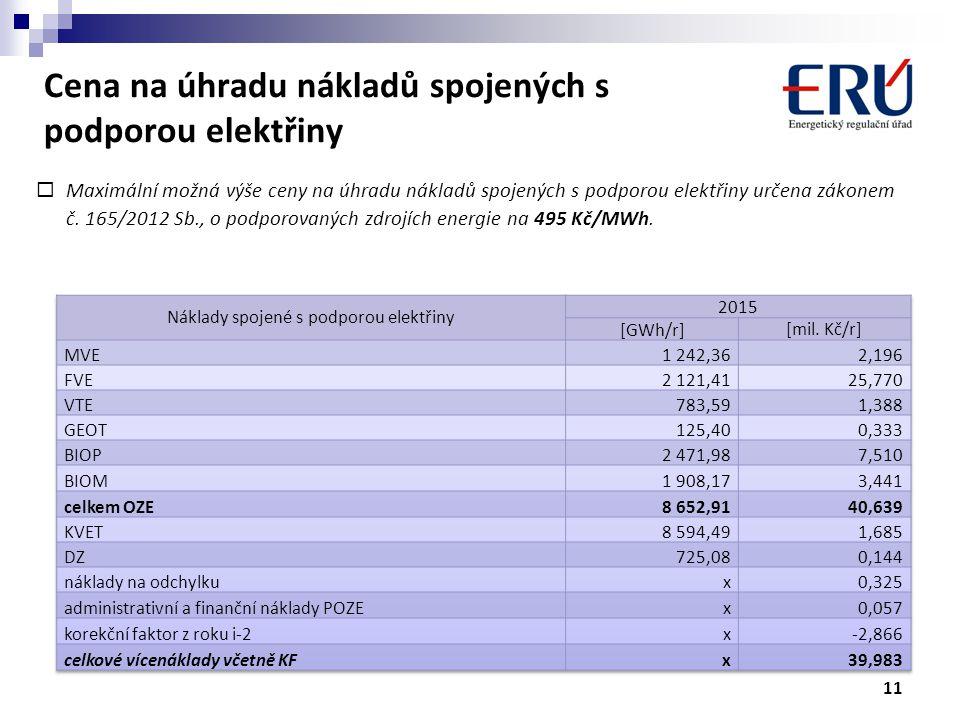 Cena na úhradu nákladů spojených s podporou elektřiny  Maximální možná výše ceny na úhradu nákladů spojených s podporou elektřiny určena zákonem č. 1