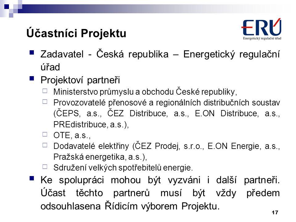 Účastníci Projektu Zadavatel - Česká republika – Energetický regulační úřad Projektoví partneři  Ministerstvo průmyslu a obchodu České republiky,  P