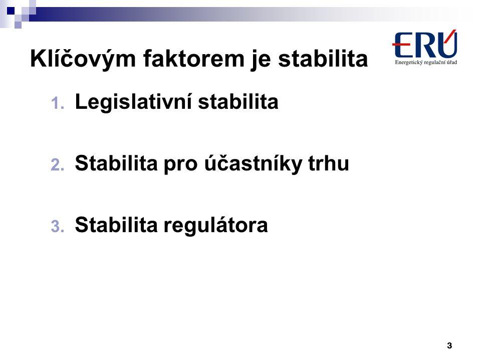 3 Klíčovým faktorem je stabilita 1. Legislativní stabilita 2. Stabilita pro účastníky trhu 3. Stabilita regulátora