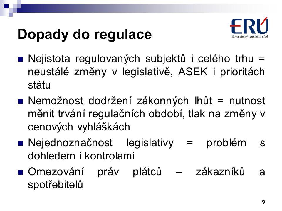 9 Dopady do regulace Nejistota regulovaných subjektů i celého trhu = neustálé změny v legislativě, ASEK i prioritách státu Nemožnost dodržení zákonnýc