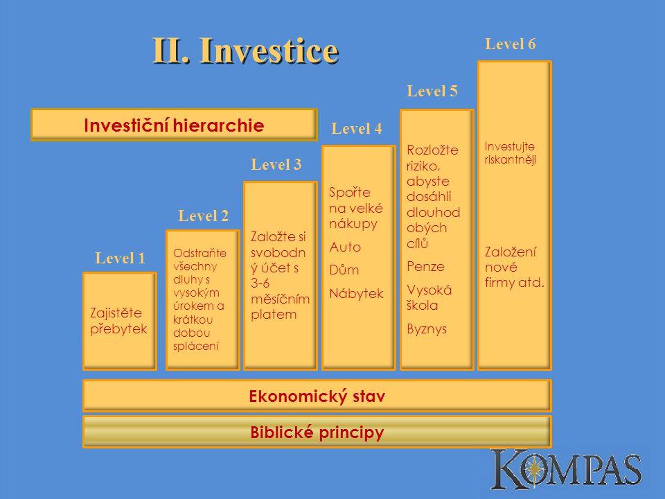 II. Investice Zajistěte přebytek Odstraňte všechny dluhy s vysokým úrokem a krátkou dobou splácení Založte si svobodn ý účet s 3-6 měsíčním platem Spo