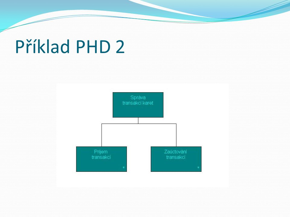 Příklad PHD 2