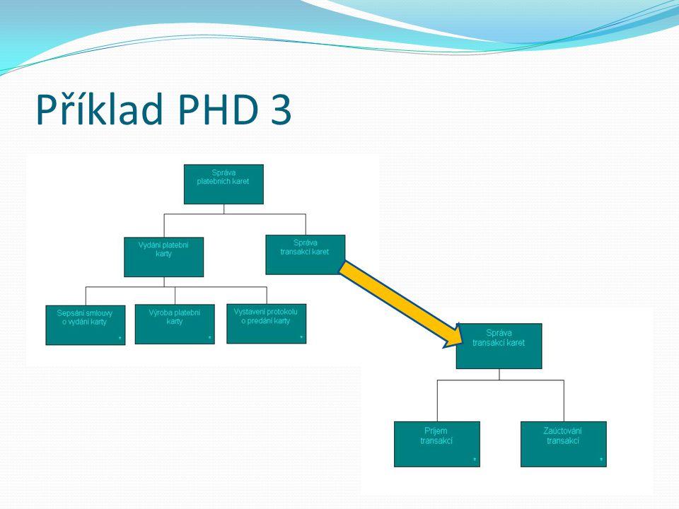 Příklad PHD 3