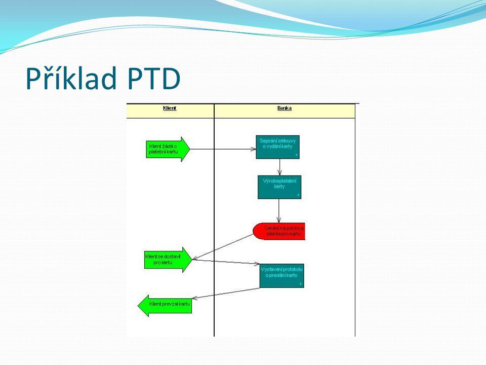 Příklad PTD
