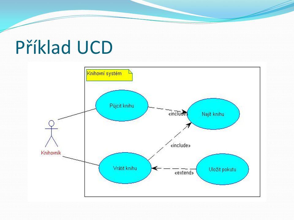 Příklad UCD