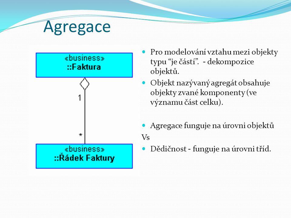 Agregace Pro modelování vztahu mezi objekty typu je částí .