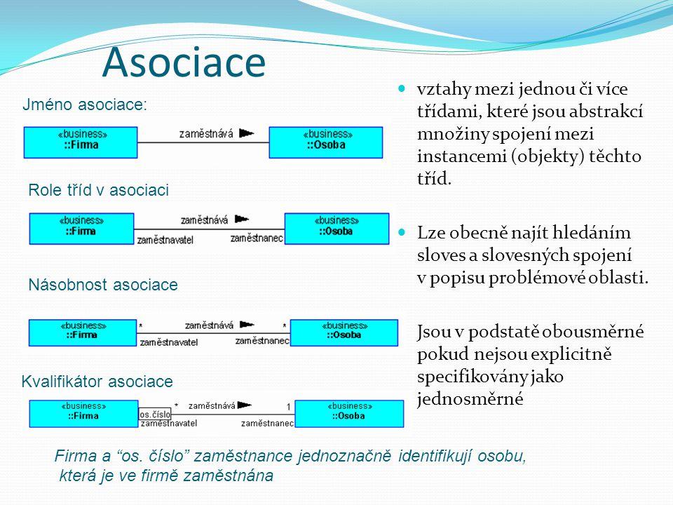 Asociace vztahy mezi jednou či více třídami, které jsou abstrakcí množiny spojení mezi instancemi (objekty) těchto tříd.