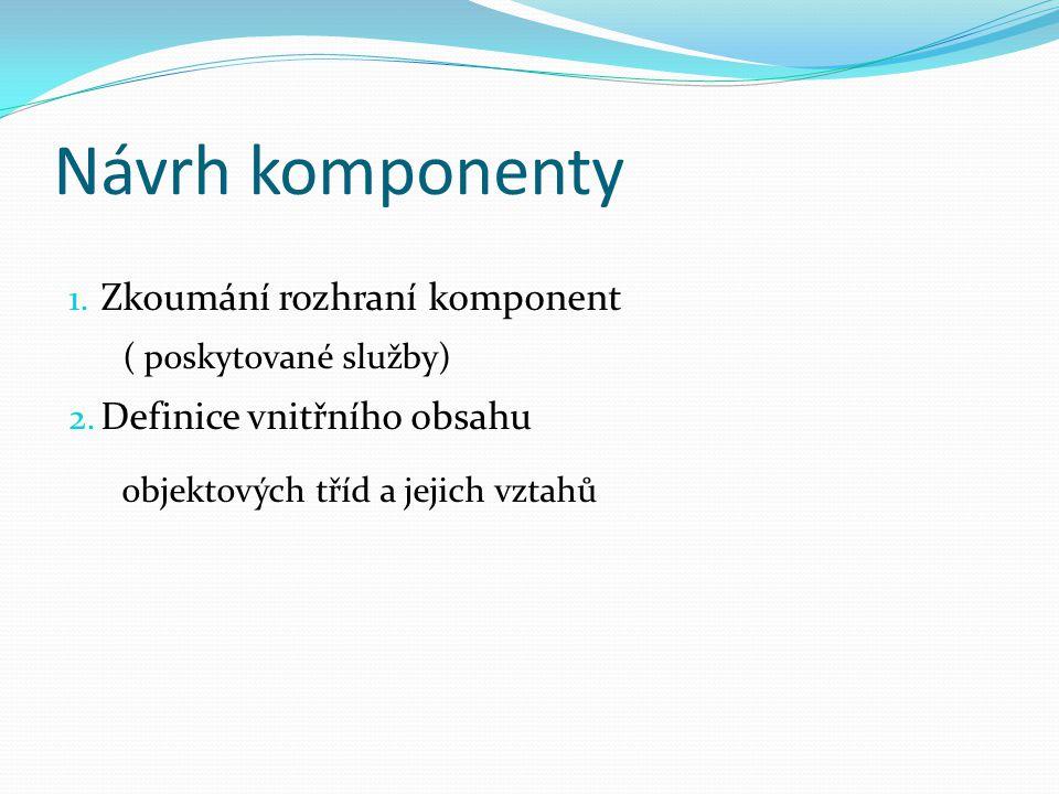 Návrh komponenty 1. Zkoumání rozhraní komponent ( poskytované služby) 2.