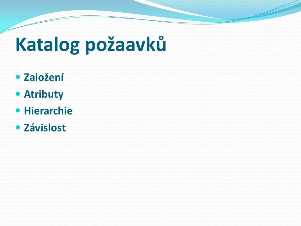Katalog požaavků Založení Atributy Hierarchie Závislost