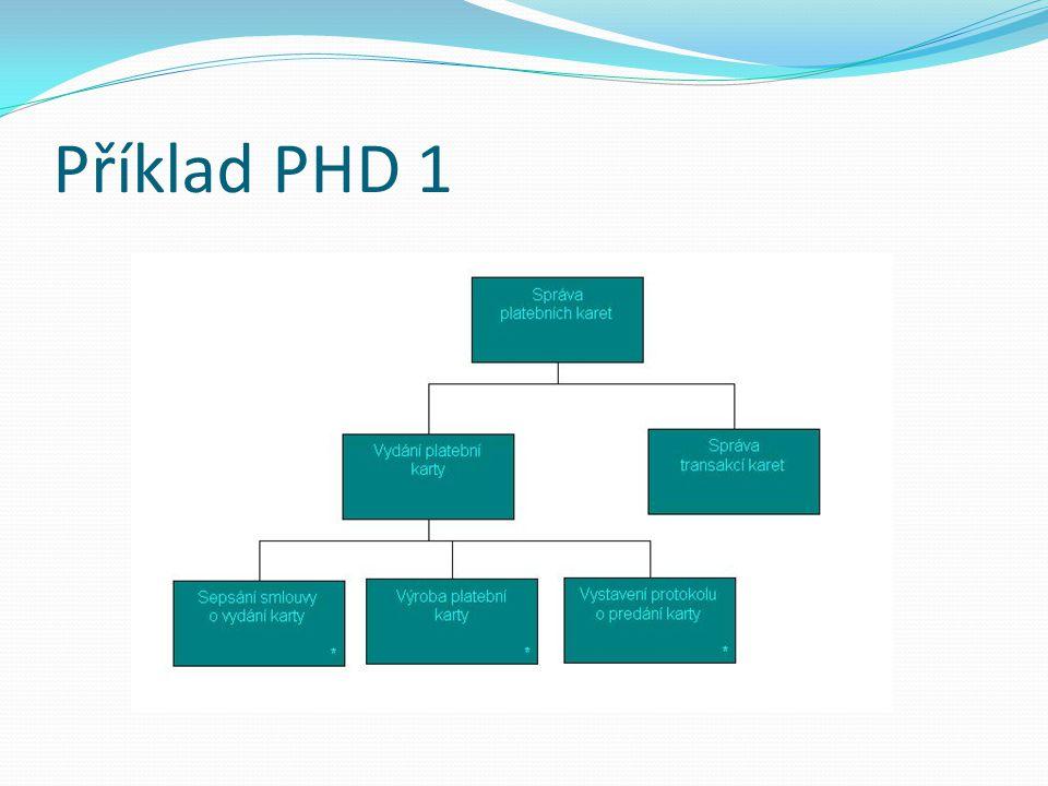 Příklad PHD 1