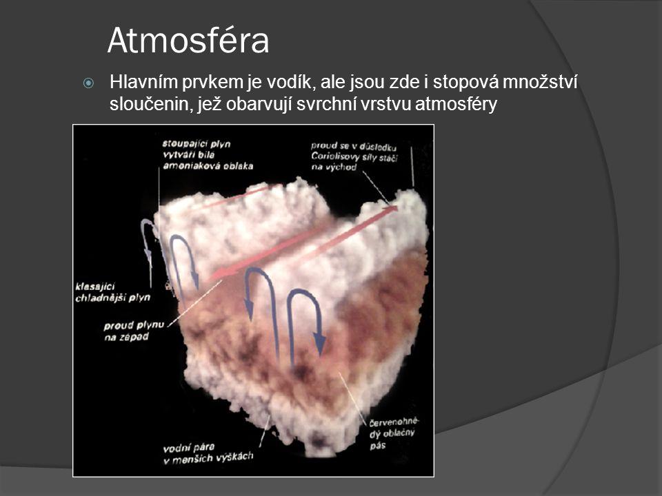 Atmosféra  Hlavním prvkem je vodík, ale jsou zde i stopová množství sloučenin, jež obarvují svrchní vrstvu atmosféry