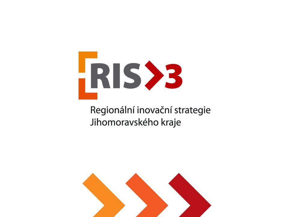 Inovační vouchery: výsledky interim hodnocení programu Pavel Csank