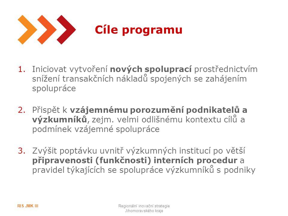 15 Bez spolupráce nemůže být využit rozvojový potenciál VVI RIS JMK IIIRegionální inovační strategie Jihomoravského kraje Zdroj: Technopolis - Mezinárodní audit VVI v ČR