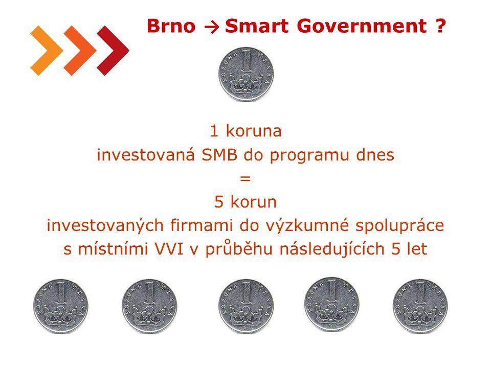 16 Důvod veřejné intervence: snížit transakční náklady vzniku nové spolupráce Firmy Výzkumné instituce Transakční náklady na: 1.vytvoření vztahu zájem o spolupráci vzájemná důvěra společné téma … 2.