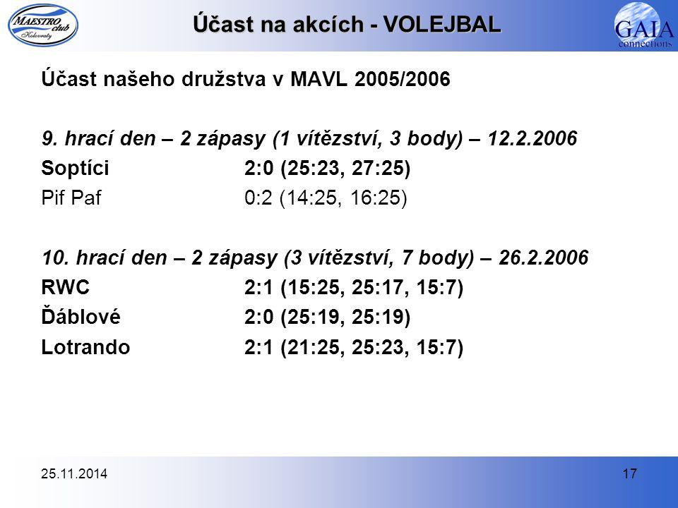 25.11.201417 Účast na akcích - VOLEJBAL Účast našeho družstva v MAVL 2005/2006 9.