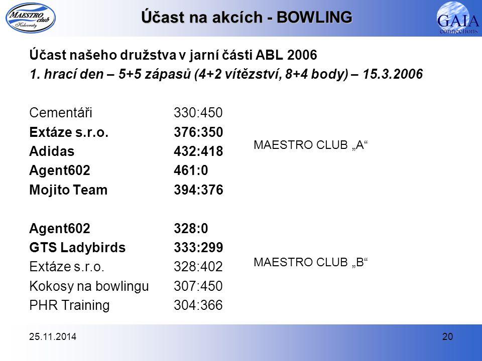 25.11.201420 Účast našeho družstva v jarní části ABL 2006 1.