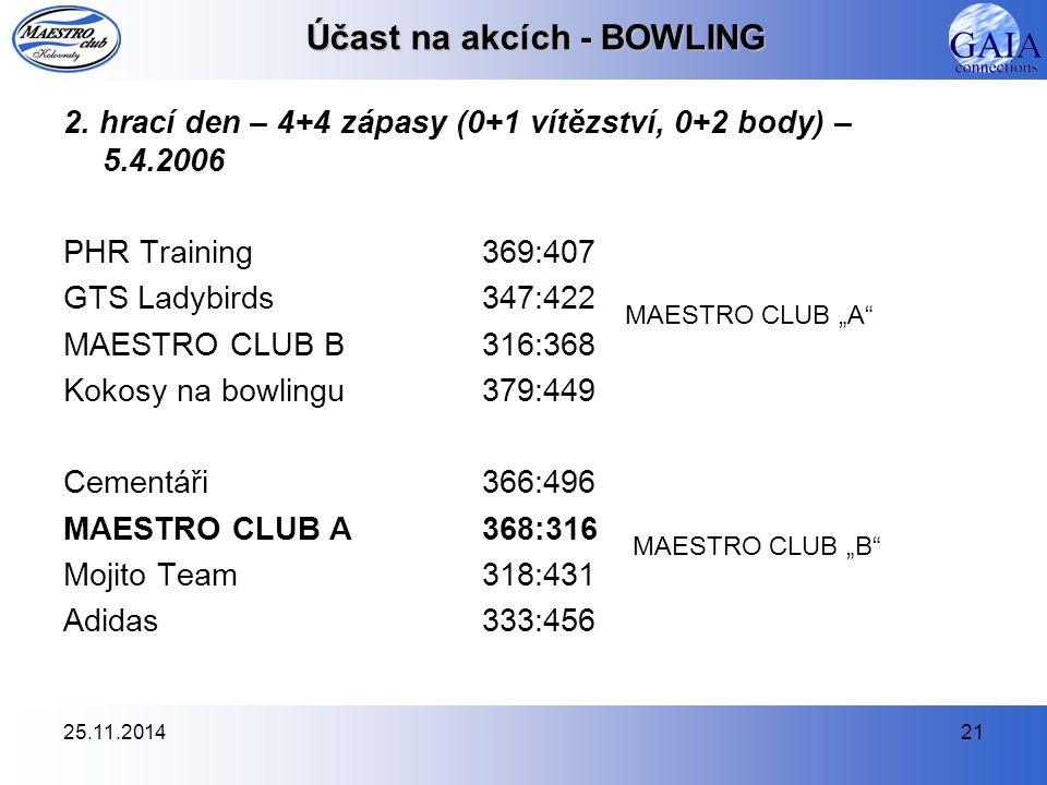 25.11.201421 Účast na akcích - BOWLING 2.
