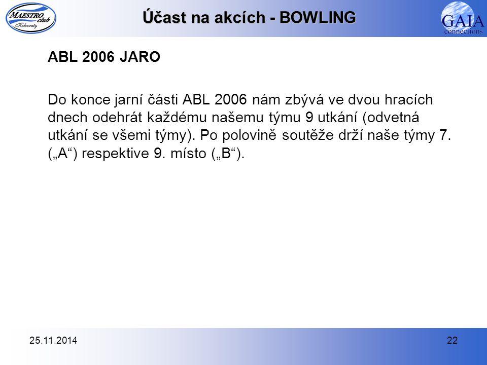 25.11.201422 Účast na akcích - BOWLING ABL 2006 JARO Do konce jarní části ABL 2006 nám zbývá ve dvou hracích dnech odehrát každému našemu týmu 9 utkání (odvetná utkání se všemi týmy).