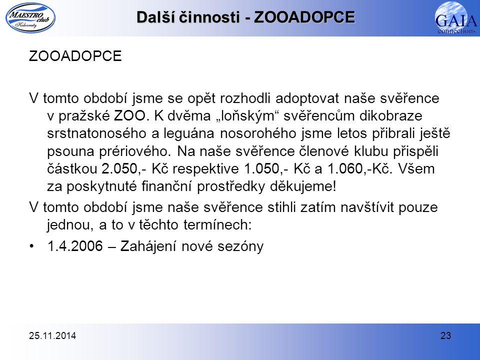 25.11.201423 Další činnosti - ZOOADOPCE ZOOADOPCE V tomto období jsme se opět rozhodli adoptovat naše svěřence v pražské ZOO.