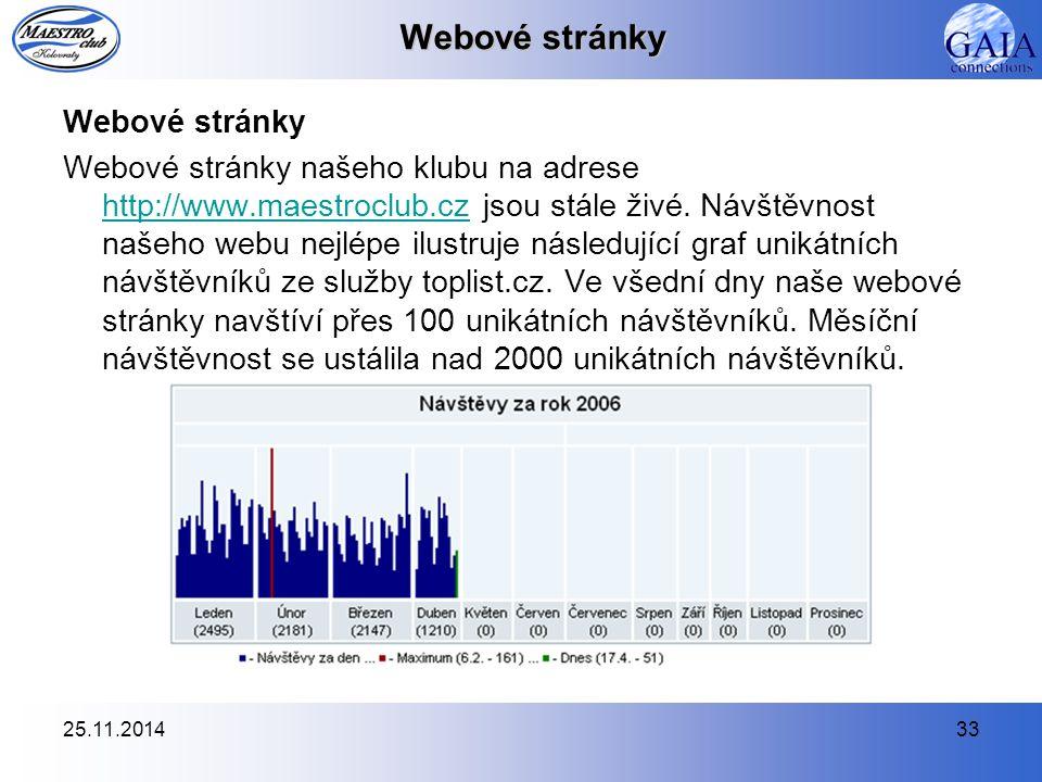 25.11.201433 Webové stránky Webové stránky našeho klubu na adrese http://www.maestroclub.cz jsou stále živé.