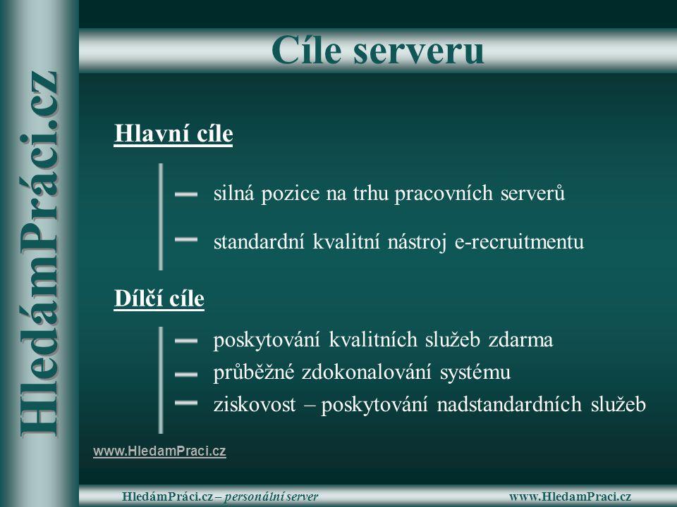 www.HledamPraci.czHledámPráci.cz – personální server Hlavní cíle silná pozice na trhu pracovních serverů standardní kvalitní nástroj e-recruitmentu Dí