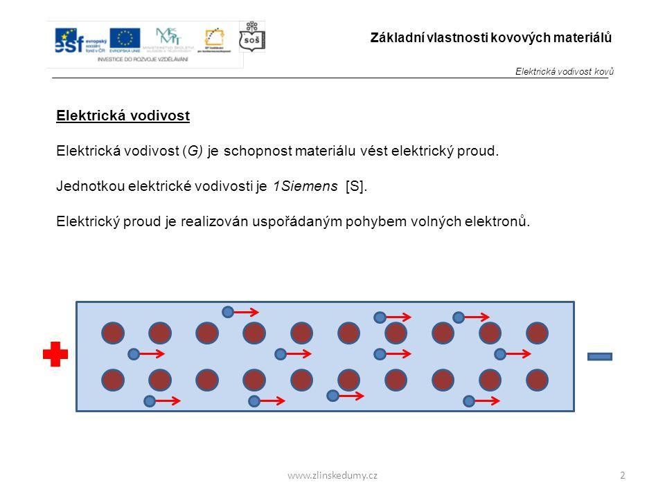 www.zlinskedumy.cz Elektrická vodivost Elektrická vodivost (G) je schopnost materiálu vést elektrický proud.