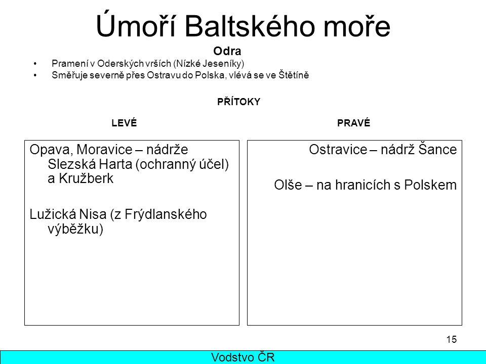 15 Úmoří Baltského moře Opava, Moravice – nádrže Slezská Harta (ochranný účel) a Kružberk Lužická Nisa (z Frýdlanského výběžku) Ostravice – nádrž Šanc