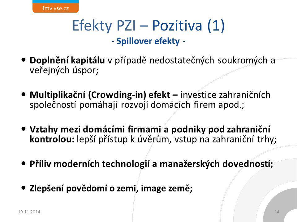 Efekty PZI – Pozitiva (1) - Spillover efekty - Doplnění kapitálu v případě nedostatečných soukromých a veřejných úspor; Multiplikační (Crowding-in) ef