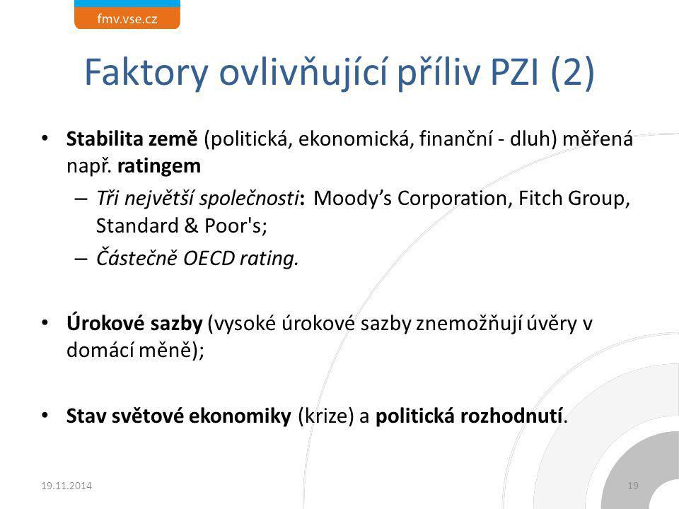 Faktory ovlivňující příliv PZI (2) Stabilita země (politická, ekonomická, finanční - dluh) měřená např. ratingem – Tři největší společnosti: Moody's C