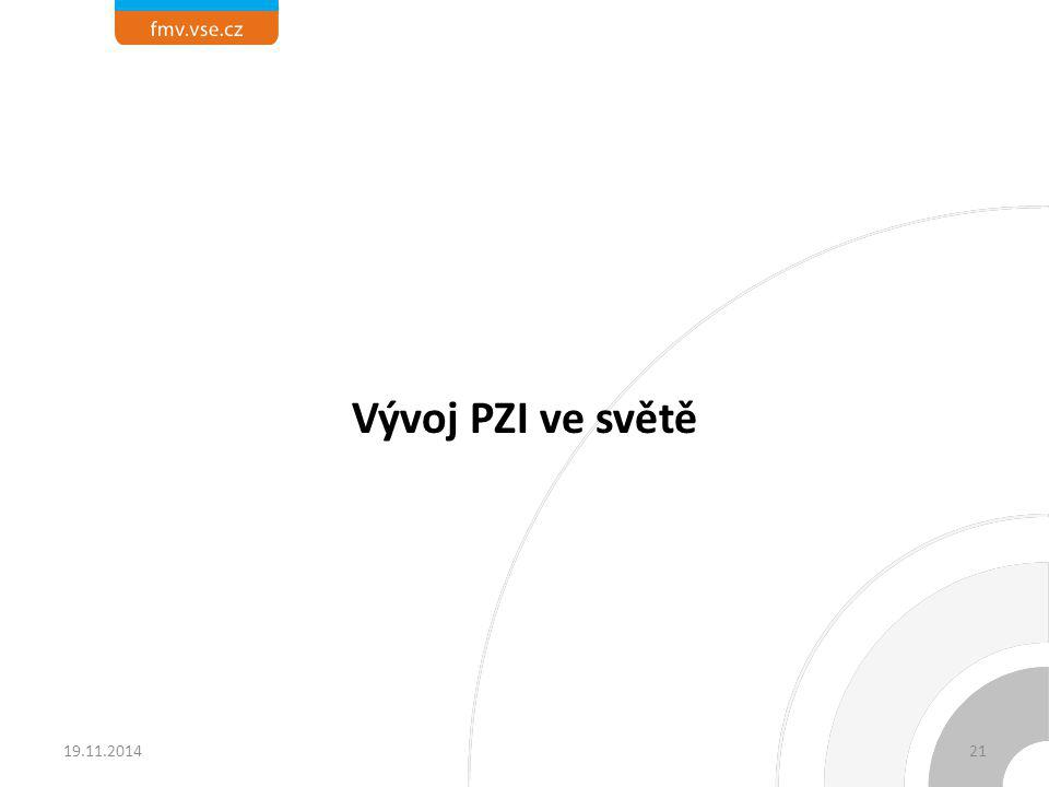 Vývoj PZI ve světě 19.11.201421