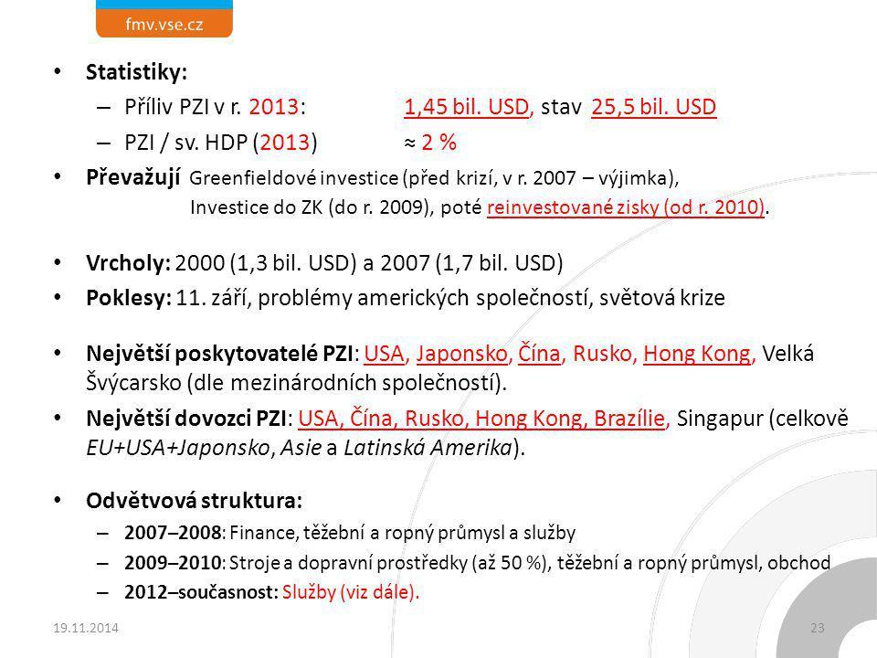 Statistiky: – Příliv PZI v r. 2013: 1,45 bil. USD, stav 25,5 bil. USD – PZI / sv. HDP (2013) ≈ 2 % Převažují Greenfieldové investice (před krizí, v r.