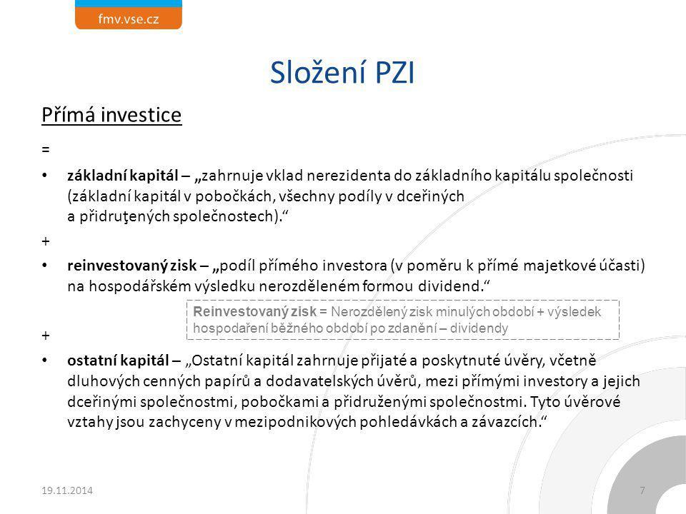 """Složení PZI Přímá investice = základní kapitál – """"zahrnuje vklad nerezidenta do základního kapitálu společnosti (základní kapitál v pobočkách, všechny"""