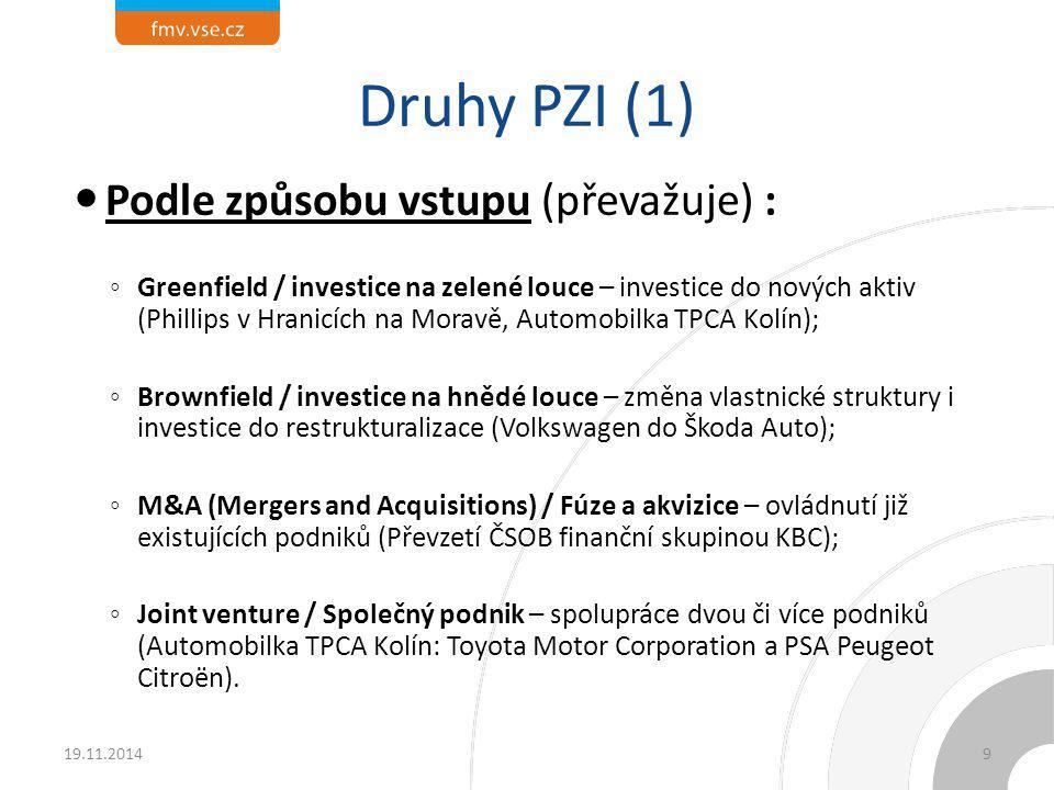 Druhy PZI (1) Podle způsobu vstupu (převažuje) : ◦ Greenfield / investice na zelené louce – investice do nových aktiv (Phillips v Hranicích na Moravě,