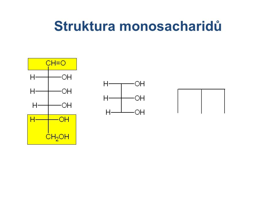 Struktura monosacharidů
