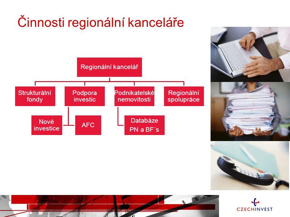 Činnosti regionální kanceláře Regionální kancelář Strukturální fondy Podpora investic AFC Nové investice Podnikatelské nemovitosti Databáze PN a BF´s Regionální spolupráce