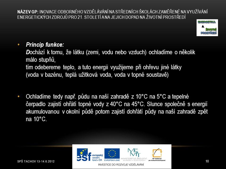SPŠ TACHOV 13-14.6.2012 10 Princip funkce: D ochází k tomu, že látku (zemi, vodu nebo vzduch) ochladíme o několik málo stupňů, tím odebereme teplo, a