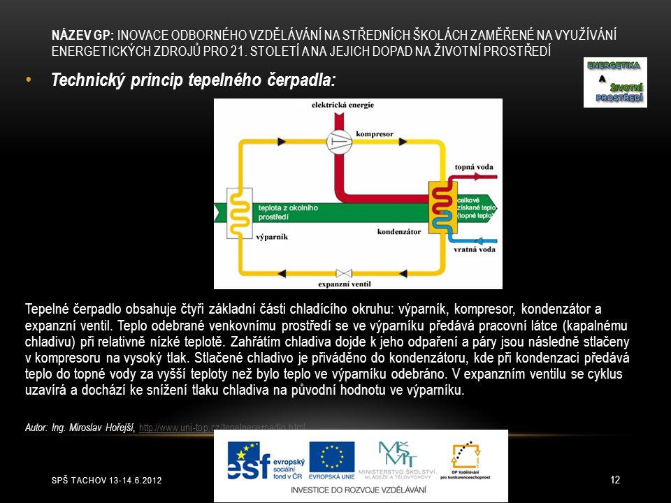 SPŠ TACHOV 13-14.6.2012 12 Technický princip tepelného čerpadla: Tepelné čerpadlo obsahuje čtyři základní části chladícího okruhu: výparník, kompresor