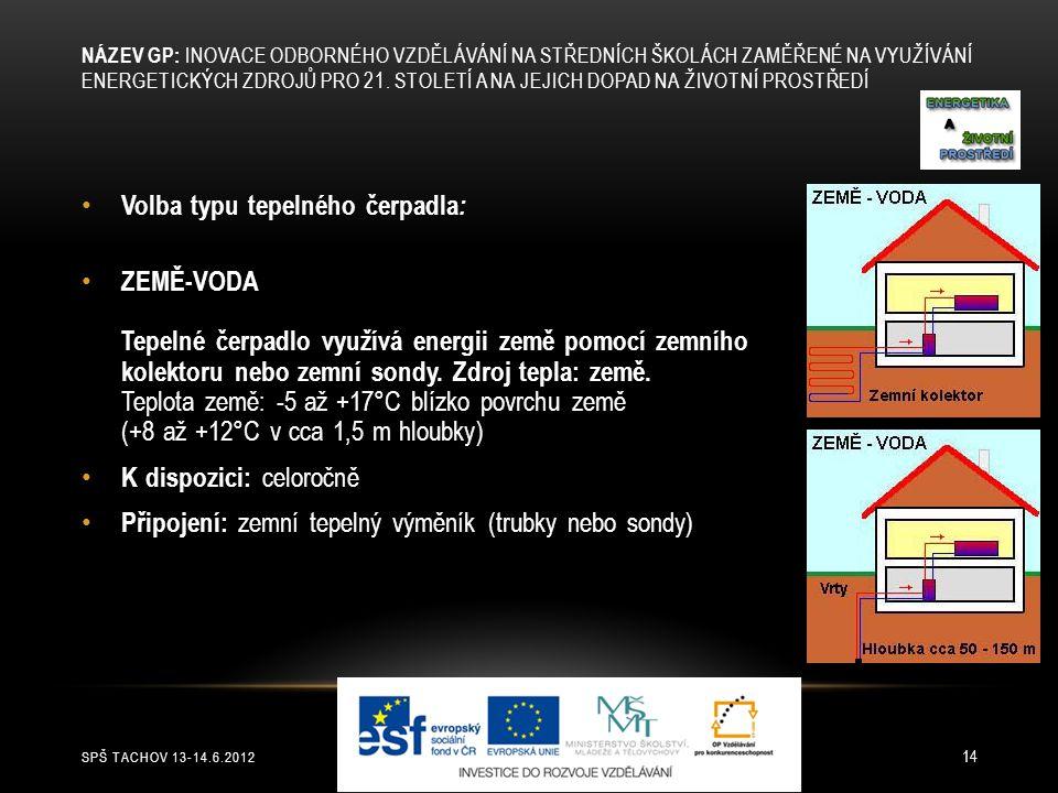 SPŠ TACHOV 13-14.6.2012 14 Volba typu tepelného čerpadla : ZEMĚ-VODA Tepelné čerpadlo využívá energii země pomocí zemního kolektoru nebo zemní sondy.