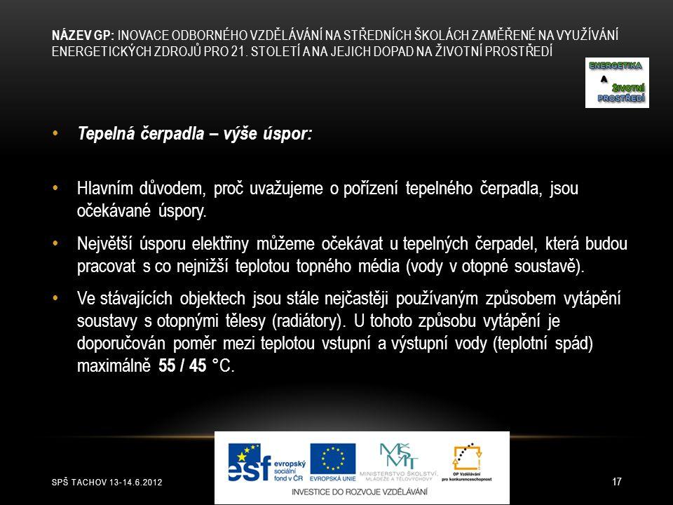 SPŠ TACHOV 13-14.6.2012 17 Tepelná čerpadla – výše úspor: Hlavním důvodem, proč uvažujeme o pořízení tepelného čerpadla, jsou očekávané úspory. Největ