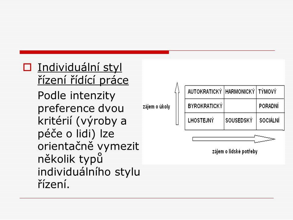  Individuální styl řízení řídící práce Podle intenzity preference dvou kritérií (výroby a péče o lidi) lze orientačně vymezit několik typů individuál