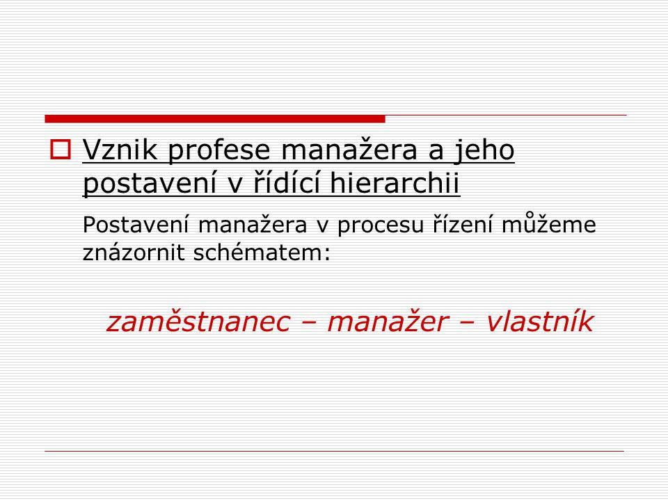  Vznik profese manažera a jeho postavení v řídící hierarchii Postavení manažera v procesu řízení můžeme znázornit schématem: zaměstnanec – manažer –